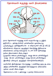 many books are available about acupuncture treatment you can get more dels by ing on the image