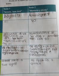 Respuestas del libro de español cuarto grado. Libro Sexto Ano Contestado Espanol Pagina 22 Brainly Lat