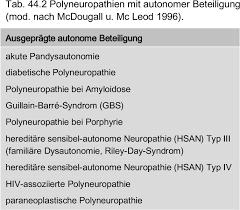 polyneuropathie et sport