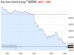 Dow Jones Stock Quote Custom Stock Market Update October 48 48 Business Insider
