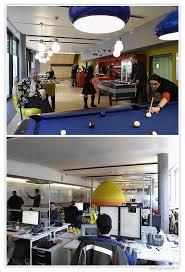 google office environment. Google Office Environment R