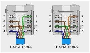 cat5e wall socket wiring diagram new terminating wall plates wiring cat5e wall socket wiring diagram wonderfully rj45 wall socket wiring diagram rj45 jack wiring wiring of