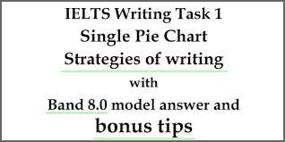 Ielts Writing Task 1 How To Write Single Pie Chart With