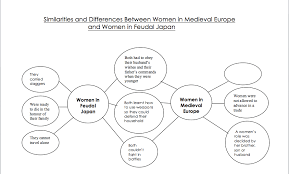 similarities and differences between ese and european comparison of feudalism in and europe similarities and differences between ese and european feudalism essay feudalism essays and papers