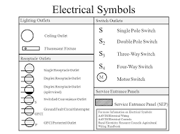 quad receptacle symbol choice image meaning of this symbol