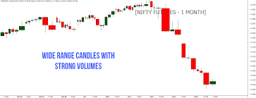 Bank Nifty Analysis 8th July 2019 Nifty Trend Trade With