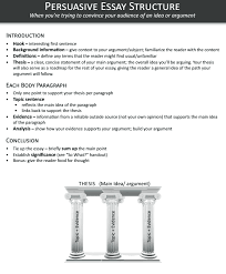 Argument And Persuasion Essay Examples How To Write A Persuasive Essay With Topics At Kingessays