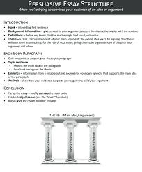 persuasive essay idea how to write a persuasive essay with topics at kingessays