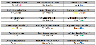 ford mondeo car stereo wiring diagram ford free wiring diagrams Ford Wiring Diagram Stereo 2008 ford focus stereo wiring diagram ford wiring diagram ford ford stereo wiring diagram