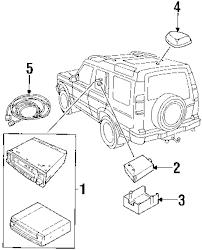 Land Rover Freelander Diagram