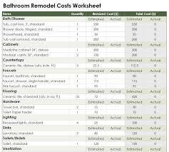 Small Picture bathroom remodel cost northern va free san diego estimate software