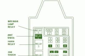 ford f super duty fuse panel diagram  99 ford f 250 fuse box diagram 99 auto wiring diagram schematic on 1999 ford f250