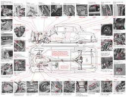 mercedes benz ponton workshop © mbzponton org lubrication chart