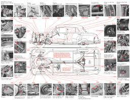 mercedes benz ponton workshop © mbzponton org lubrication chart