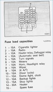 eclipse fuse diagram wiring diagram mega fuse box diagram 1996 mitsubishi eclipse spyder wiring diagram toolbox eclipse fuse box diagram eclipse fuse