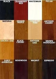 Mahogany Stain Color Chart Mahogany Wood Stain Fruly Co