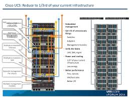 presentation why v mware v sphere runs better in cisco ucs ucs cabling
