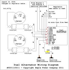 twin alternator wiring diagram twin image wiring dual alternator wiring schematic wiring diagram on twin alternator wiring diagram