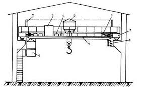 overhead crane wiring diagram wiring diagram and hernes demag crane wiring diagram image about