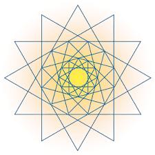 Image result for spiritual light energy triangles