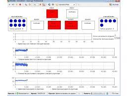 Курсовая работа моделирование в anylogic теория расписаний  Курсовая моделирование в anylogic теория расписаний мультиагентные системы