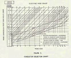 Electrical Wiring Chart Wiring Diagrams