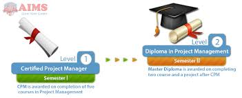 online diploma in project management aims uk diploma in project management