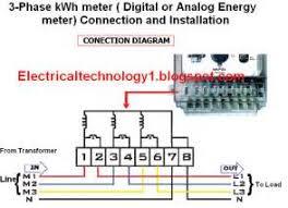 phase meter panel wiring diagram images wiring electrical 3 phase meter socket wiring 3 electric