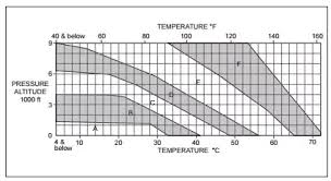 737 800 Takeoff Speed Chart What Is The Speed Of A Passenger Aircraft At The Point Of