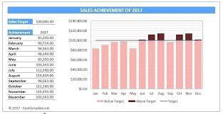 Sales Forecast Chart Template Restaurant Sales Forecast Excel Template Restaurant Sales