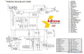xrm motorcycle wiring diagram xrm image wiring diagram honda xrm 110 wiring diagram wiring diagram on xrm motorcycle wiring diagram