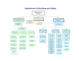 Microsoft Office Organizational Chart Template 018 Template Ideas Microsoft Org Chart Organization