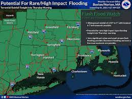 Flash flood watch issued statewide for ...