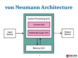 architecture of computer. 8 von neumann architecture of computer