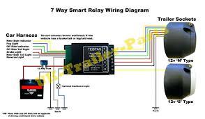 tow bar harness wire center \u2022 Marine Tow Hooks citroen dispatch glow plug relay wiring diagram refrence vw tow bar rh kobecityinfo com tow bar wiring harness tow bar hardware