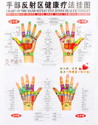 Us 9 85 Chart Of The Hand Reflective Zone Health Therapy Massage Acupuncture Acupoints In Chinese English 68 48cm Waterproof Free Ship In Massage