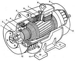 Техническое описание двигателей постоянного тока Электродвигатели  Рисунок