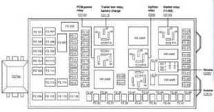 similiar 2005 f350 fuse guide keywords 2002 ford f350 super duty fuse panel diagram image details