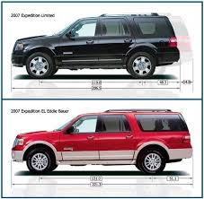 Ford Expedition Ground Clearance Auto Express