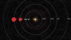 Koi 351 Otro Sistema Solar Parecido Al Nuestro