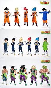 Goku Design Character Designs From The Dragon Ball Super Broly Movie