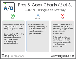 Pros Cons Of Top B2b Lead Generation Strategies