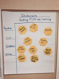 What Is Flip Chart Presentation 6 Ways To Use A Flip Chart In Training Virtual Speech Coach