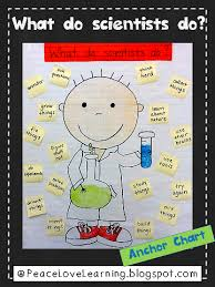 What Do Scientists Do Anchor Chart Peace Love And Learning Little Scientists Big Ideas