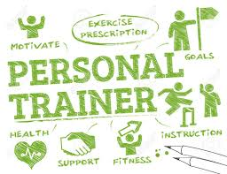Personal Training Chart Personal Trainer Chart With Keywords And Icons