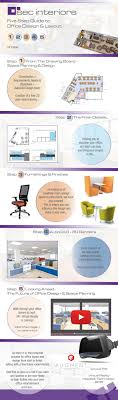 office layout design online. SEC Interiors Five Step Infographic To Office Design And Layout Online P