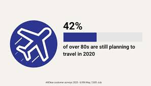 over 80s travel insurance specialist