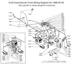 1000 images about wiring cars chevy and trucks wiring diagram for 1948 50 truck