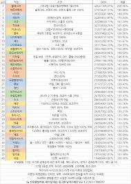 Ark Chart Kms Ver 1 2 293 Dpm Chart Including Both Illium And Ark