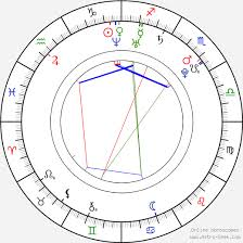 Star Chart Of A Certain Date Celeste Star Birth Chart Horoscope Date Of Birth Astro